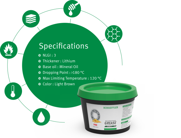 Value for money, Reliablity,Longer service life are some of the features and benefits of Schaeffler Xtra Premium Grease